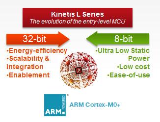 kinetis_l_series_FB