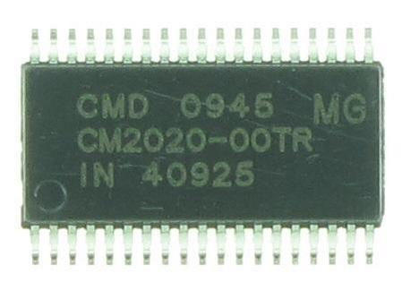 CM2020-00TR