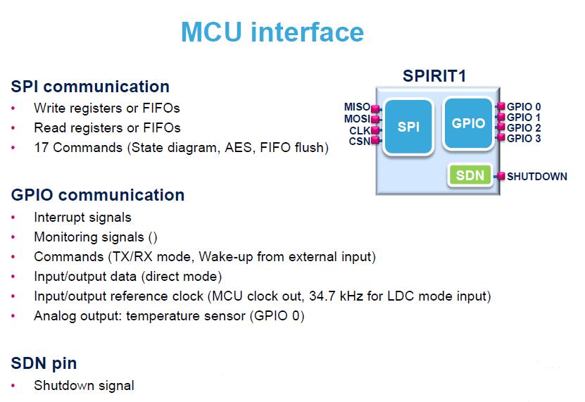 SPIRIT_MCUinterface
