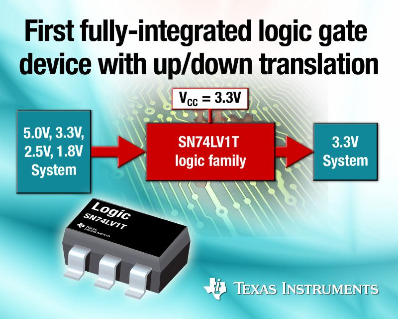 TEXAS INSTRUMENTS LOGIC GATE TRANSLATION
