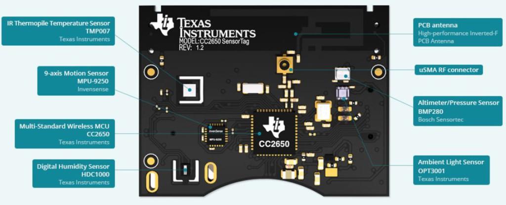 smarttag-iot-sensors