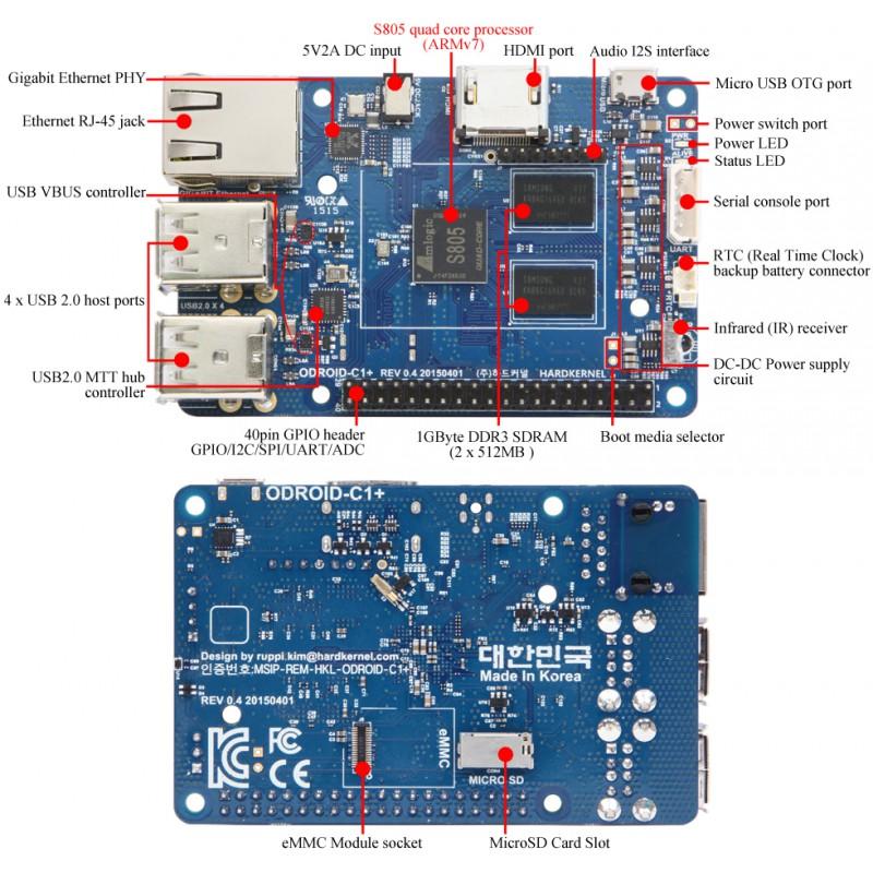 odroid-c1-z-procesorem-amlogic-s805